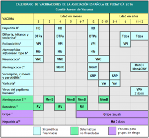 calendario-vacunaciones-cav-aep-2016